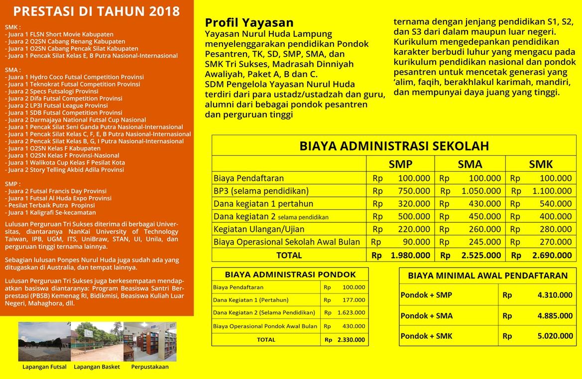 Brosur PPDB Perguruan Tri Sukses T.P. 2019/2020